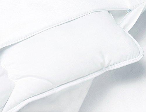 softsan anti allergie bettdeckenbezug encasing. Black Bedroom Furniture Sets. Home Design Ideas